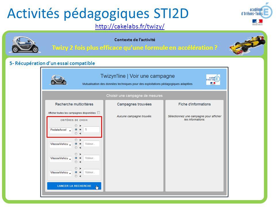 Activités pédagogiques STI2D Contexte de l'activité Twizy 2 fois plus efficace qu'une formule en accélération .
