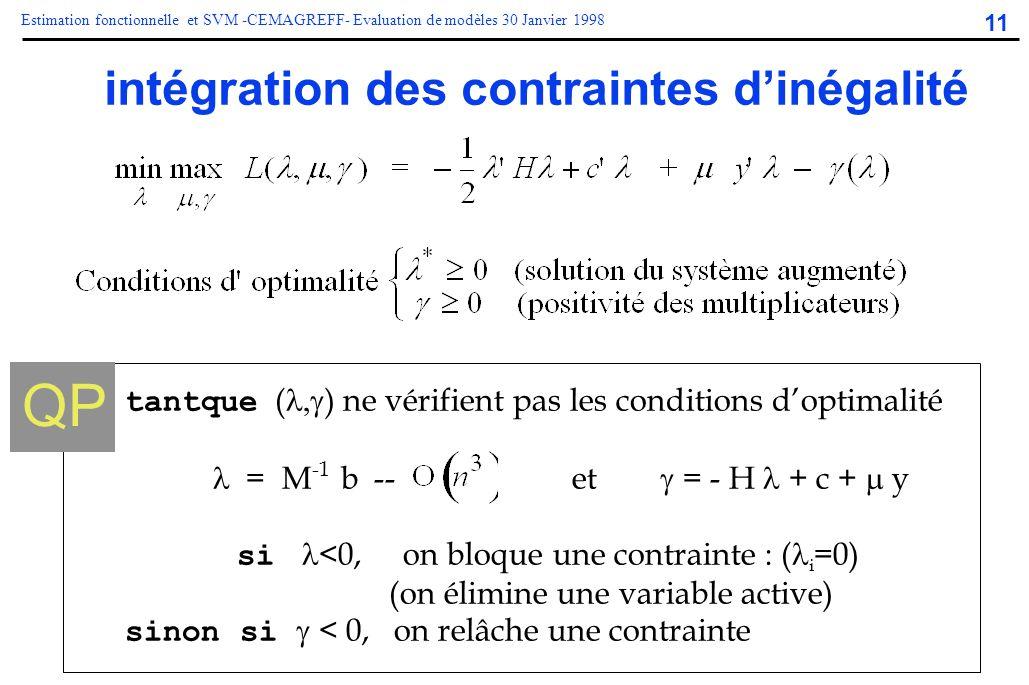 11 Estimation fonctionnelle et SVM -CEMAGREFF- Evaluation de modèles 30 Janvier 1998 intégration des contraintes d'inégalité tantque (  ) ne vérifie