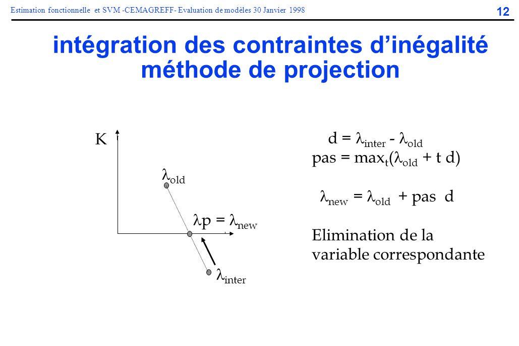 12 Estimation fonctionnelle et SVM -CEMAGREFF- Evaluation de modèles 30 Janvier 1998 intégration des contraintes d'inégalité méthode de projection d =