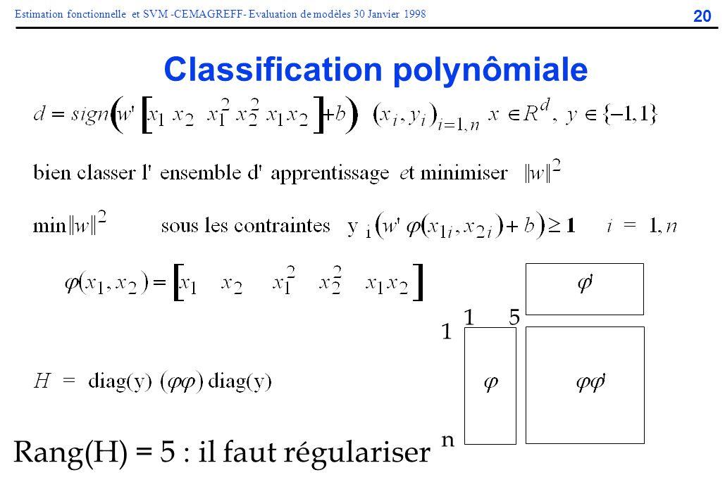 20 Estimation fonctionnelle et SVM -CEMAGREFF- Evaluation de modèles 30 Janvier 1998 Classification polynômiale 1n1n 1 5 Rang(H) = 5 : il faut régular