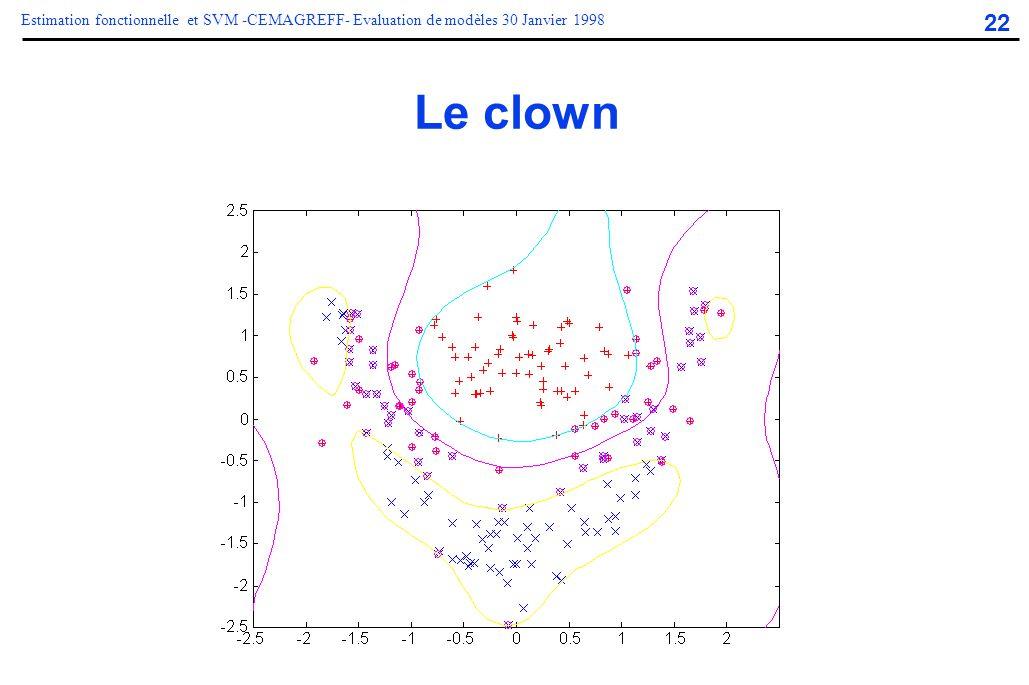 22 Estimation fonctionnelle et SVM -CEMAGREFF- Evaluation de modèles 30 Janvier 1998 Le clown