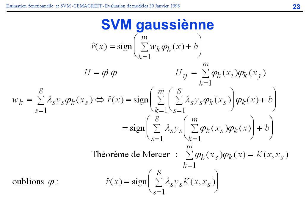 23 Estimation fonctionnelle et SVM -CEMAGREFF- Evaluation de modèles 30 Janvier 1998 SVM gaussiènne