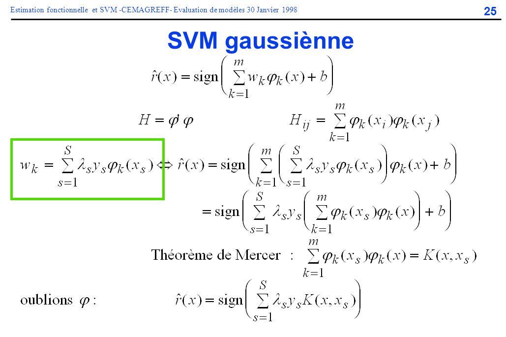 25 Estimation fonctionnelle et SVM -CEMAGREFF- Evaluation de modèles 30 Janvier 1998 SVM gaussiènne