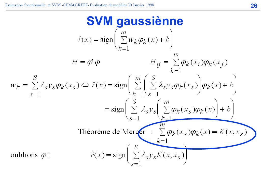 26 Estimation fonctionnelle et SVM -CEMAGREFF- Evaluation de modèles 30 Janvier 1998 SVM gaussiènne
