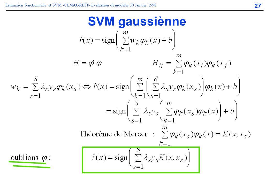 27 Estimation fonctionnelle et SVM -CEMAGREFF- Evaluation de modèles 30 Janvier 1998 SVM gaussiènne
