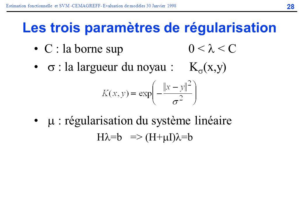 28 Estimation fonctionnelle et SVM -CEMAGREFF- Evaluation de modèles 30 Janvier 1998 Les trois paramètres de régularisation C : la borne sup 0 <  < C