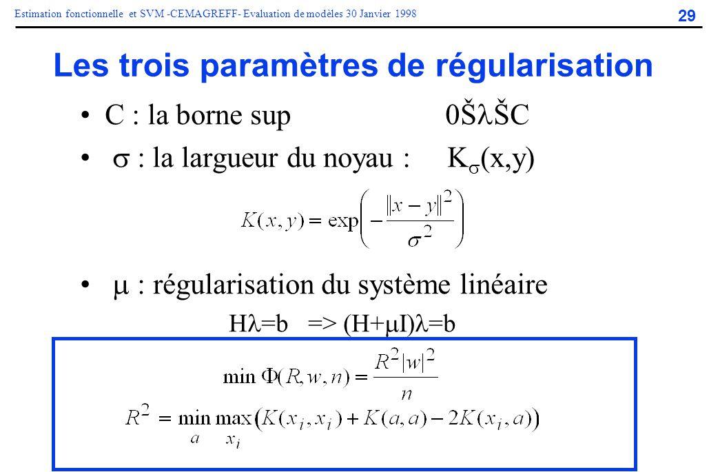 29 Estimation fonctionnelle et SVM -CEMAGREFF- Evaluation de modèles 30 Janvier 1998 Les trois paramètres de régularisation C : la borne sup 0Š ŠC  :