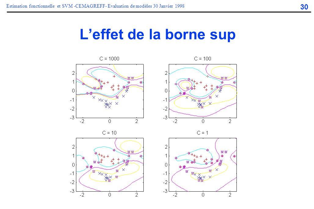 30 Estimation fonctionnelle et SVM -CEMAGREFF- Evaluation de modèles 30 Janvier 1998 L'effet de la borne sup