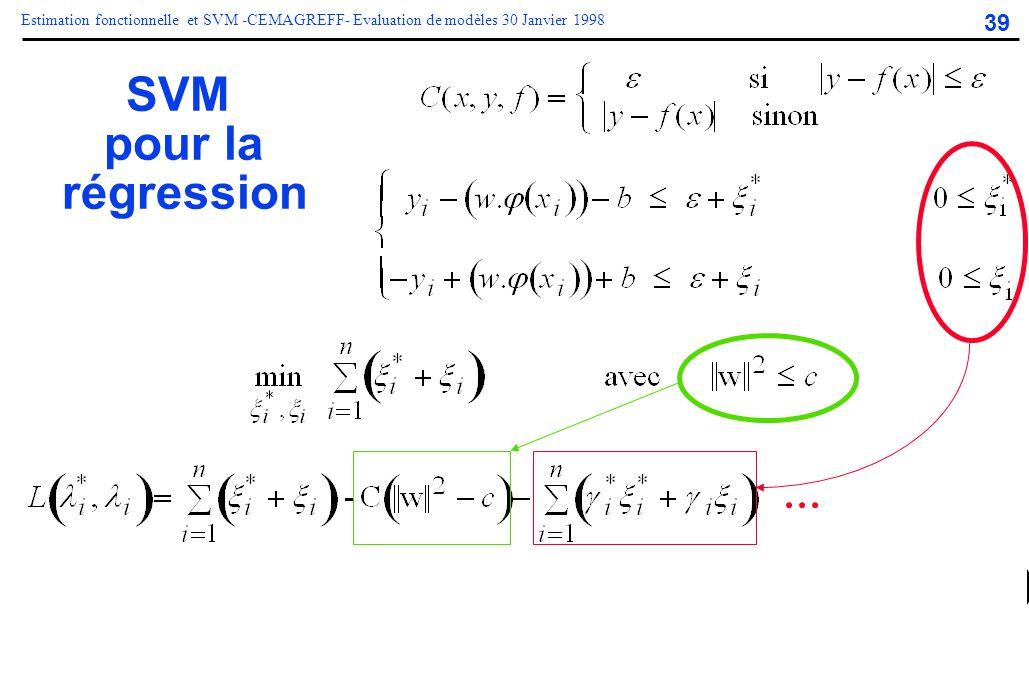 39 Estimation fonctionnelle et SVM -CEMAGREFF- Evaluation de modèles 30 Janvier 1998 SVM pour la régression...