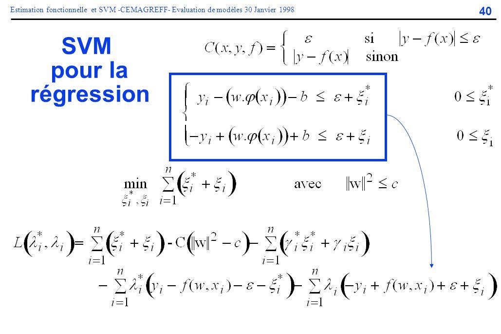 40 Estimation fonctionnelle et SVM -CEMAGREFF- Evaluation de modèles 30 Janvier 1998 SVM pour la régression