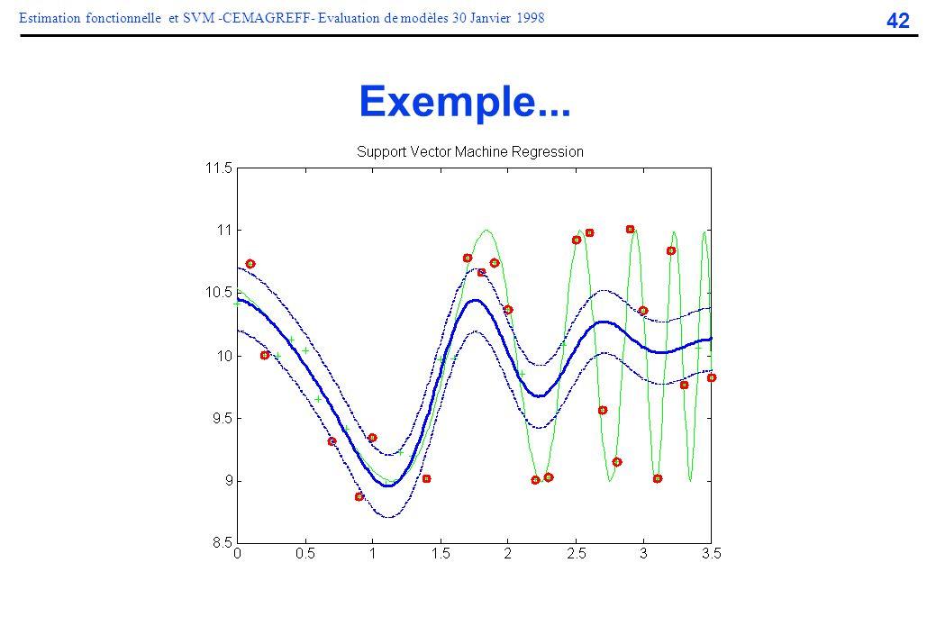42 Estimation fonctionnelle et SVM -CEMAGREFF- Evaluation de modèles 30 Janvier 1998 Exemple...