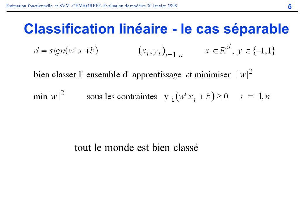 5 Estimation fonctionnelle et SVM -CEMAGREFF- Evaluation de modèles 30 Janvier 1998 Classification linéaire - le cas séparable tout le monde est bien