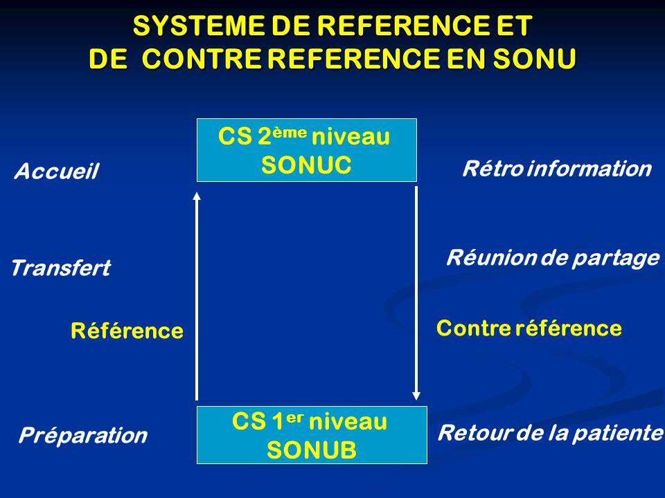 SYSTEME DE REFERENCE ET DE CONTRE REFERENCE EN SONU CS 2 ème niveau SONUC CS 1 er niveau SONUB Contre référence Référence Accueil Transfert Préparatio