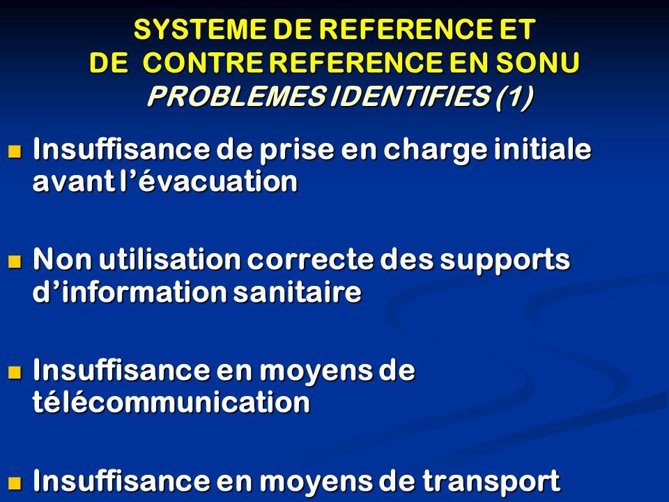 SYSTEME DE REFERENCE ET DE CONTRE REFERENCE EN SONU PROBLEMES IDENTIFIES (1) Insuffisance de prise en charge initiale avant l'évacuation Insuffisance