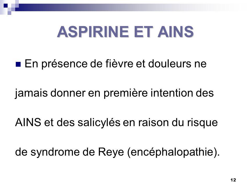 13 NEFOPAM Voie IV : ACUPAN ® IND : antalgique des aff.