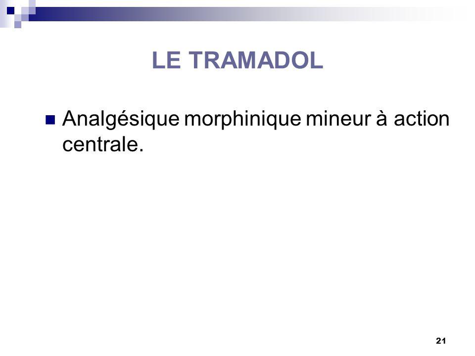22 LE TRAMADOL Voies : orale (orodispersible – LP – solution buvable) et injectable : IXPRIM ® – ZALDIAR ® - TOPALGIC ® … C.I : HS – HS aux opiacés – IHépatique – IResp.