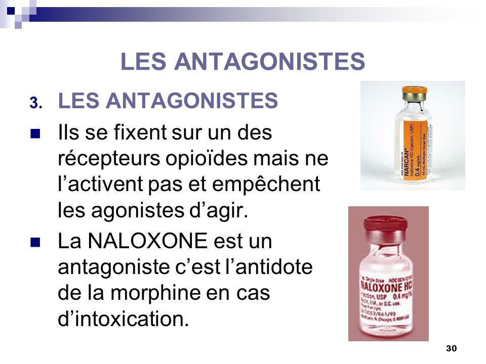 31 LES ANTAGONISTES CONTRE INDICATIONS DES ANTAGONISTES MORPHINIQUES I.A.