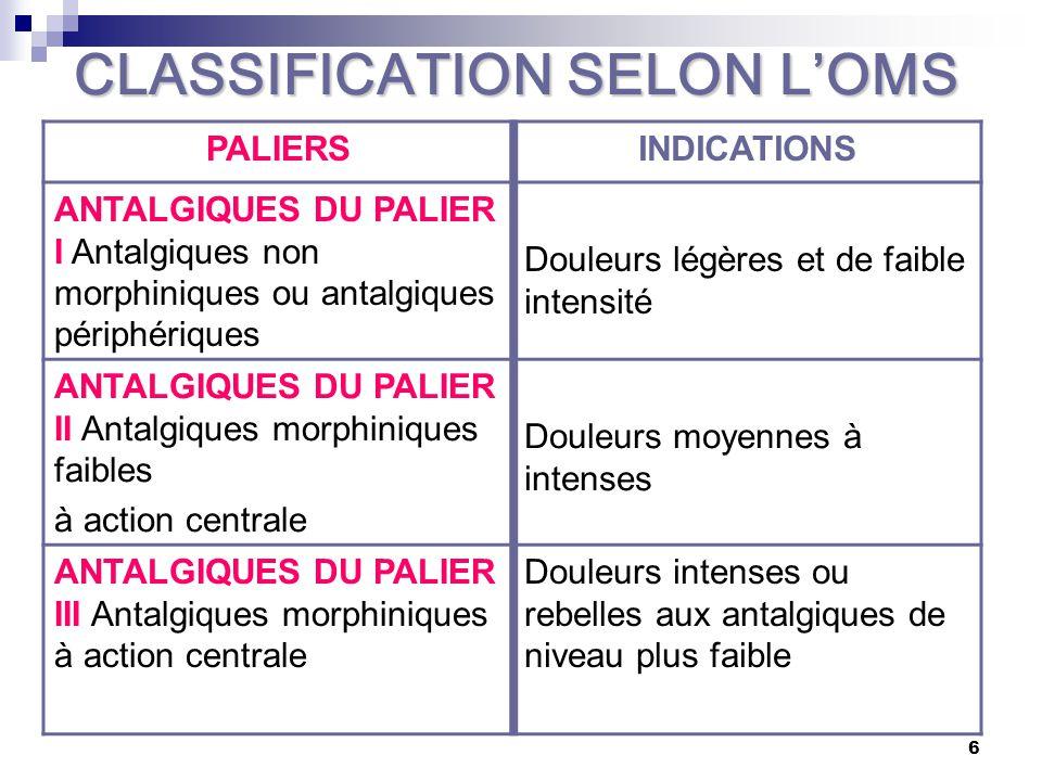 7 Dans le cadre d'une douleur chronique, l'OMS propose un schéma posologique progressif.