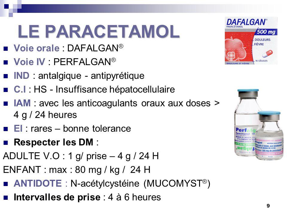 10ASPIRINE Voie orale : ASPIRINE UPSA ® Voie IV : ASPEGIC ® IND : antalgique –antipyrétique–antiagrégant plaquettaire C.I : HS – ulcère gastrique - risque hémorragique – maladie hémorragique - grossesse (3 ème trim.)– méthotrexate IAM : avec les anticoagulants oraux – héparine - autres AINS – DIU ….