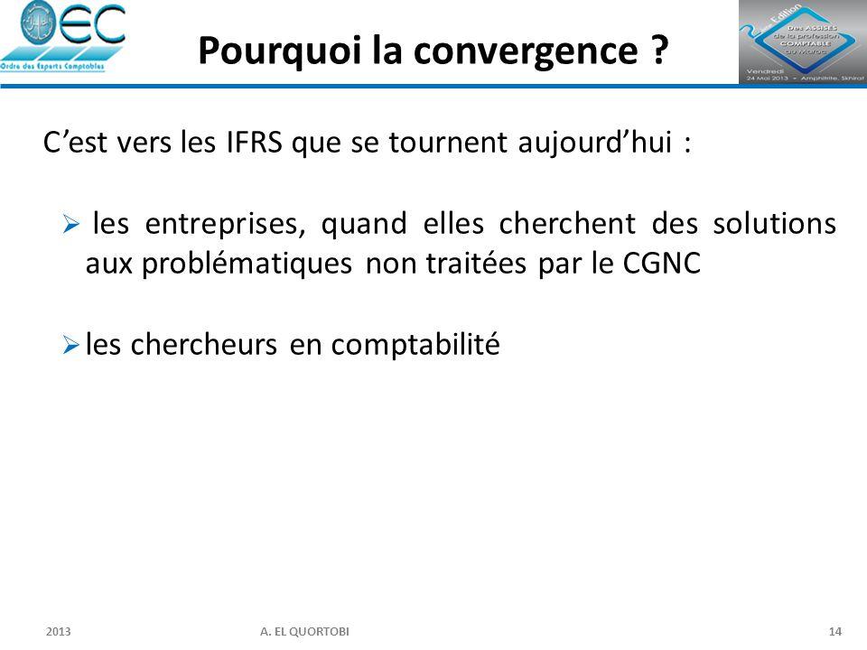 2013 A. EL QUORTOBI14 C'est vers les IFRS que se tournent aujourd'hui :  les entreprises, quand elles cherchent des solutions aux problématiques non