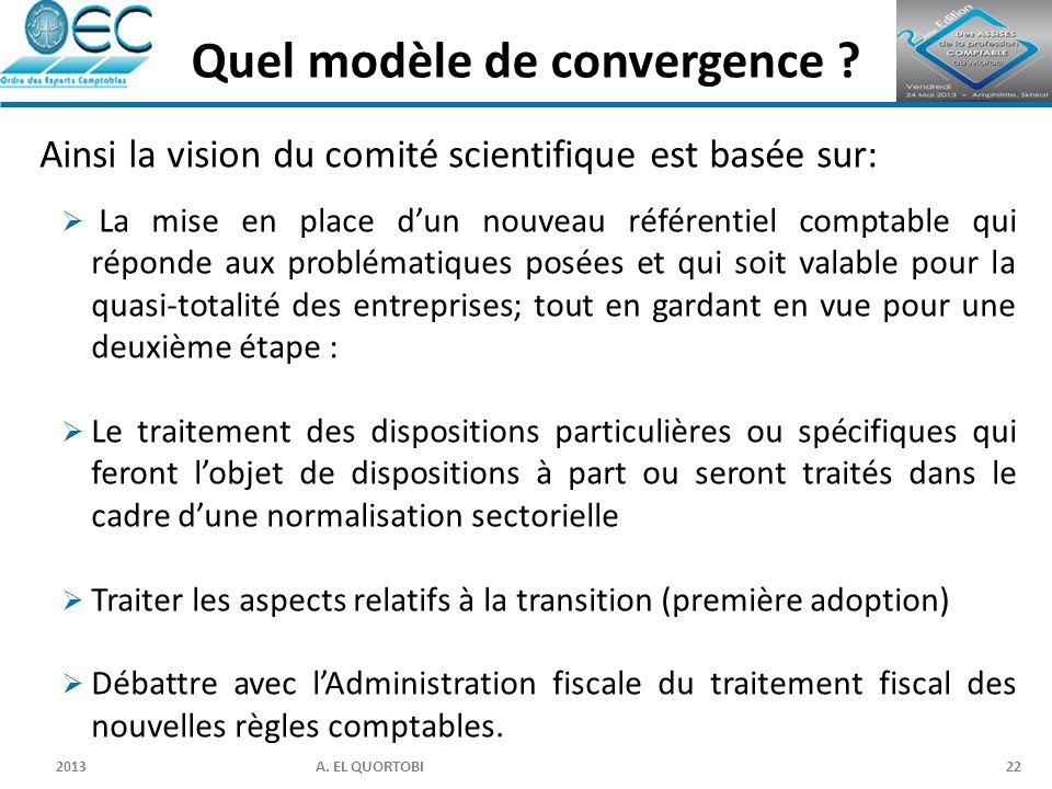2013 A. EL QUORTOBI22 Ainsi la vision du comité scientifique est basée sur:  La mise en place d'un nouveau référentiel comptable qui réponde aux prob
