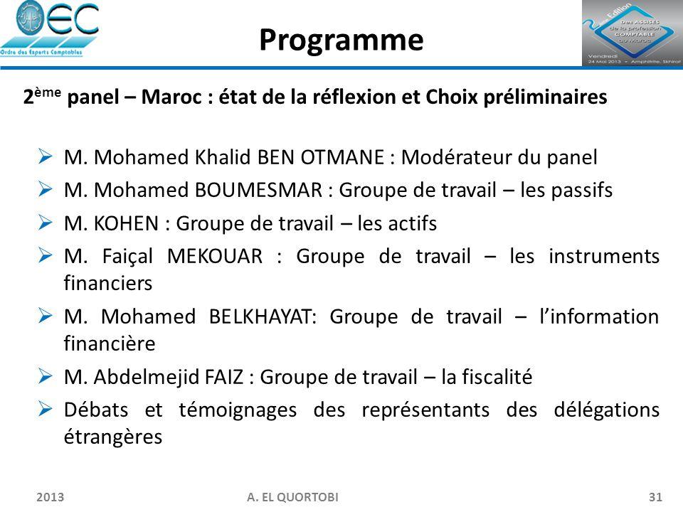 2013 A. EL QUORTOBI31 2 ème panel – Maroc : état de la réflexion et Choix préliminaires  M. Mohamed Khalid BEN OTMANE : Modérateur du panel  M. Moha