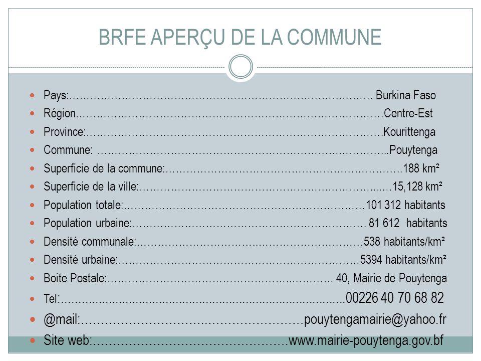 BRFE APERÇU DE LA COMMUNE Pays:…………………………………………………………………………… Burkina Faso Région…………………………………………………………………………….Centre-Est Province:………………………………………………………………………….Kourittenga Commune: ………………………………………………………………………...Pouytenga Superficie de la commune:…………………………………………………………..188 km² Superficie de la ville:…………………………………………………………...….15,128 km² Population totale:……………………………………………………………101 312 habitants Population urbaine:………………………………………………………….