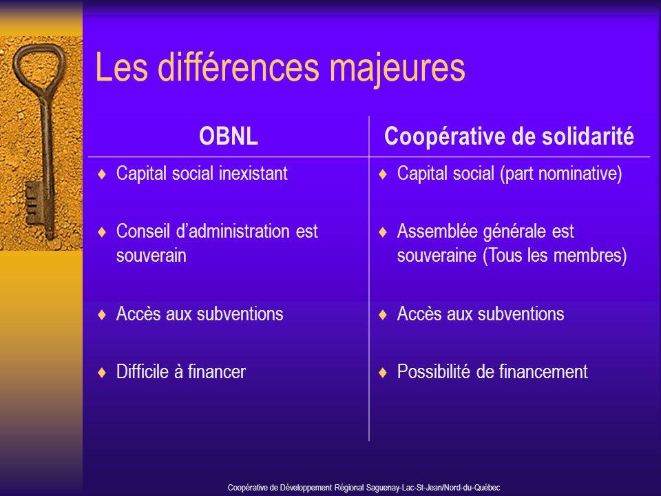 Les différences majeures OBNLCoopérative de solidarité  Capital social inexistant  Conseil d'administration est souverain  Accès aux subventions 