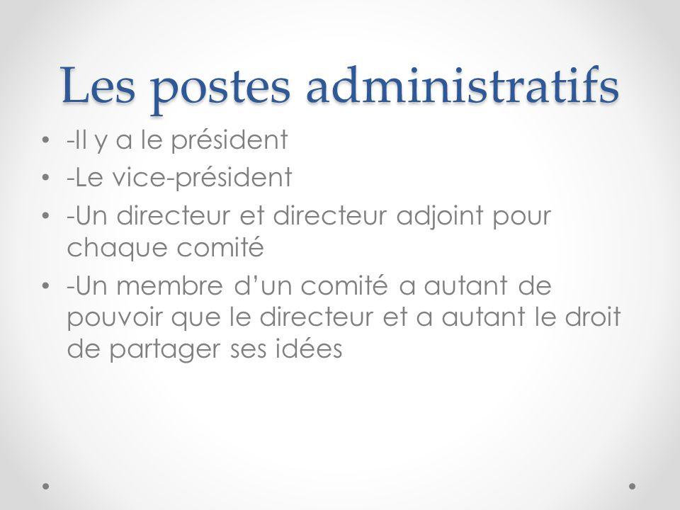 Les postes administratifs -Il y a le président -Le vice-président -Un directeur et directeur adjoint pour chaque comité -Un membre d'un comité a autant de pouvoir que le directeur et a autant le droit de partager ses idées