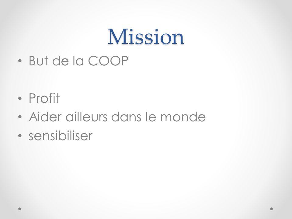 Mission But de la COOP Profit Aider ailleurs dans le monde sensibiliser