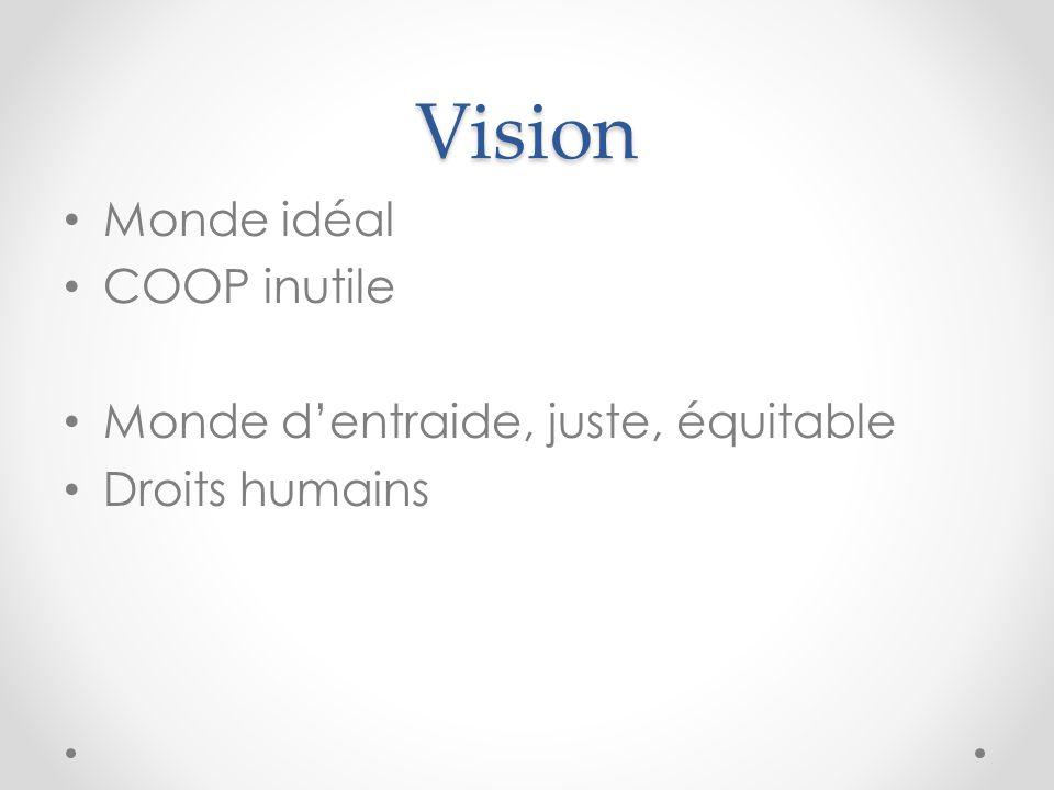 Vision Monde idéal COOP inutile Monde d'entraide, juste, équitable Droits humains