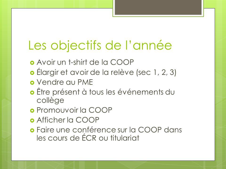 Les objectifs de l'année  Avoir un t-shirt de la COOP  Élargir et avoir de la relève (sec 1, 2, 3)  Vendre au PME  Être présent à tous les événements du collège  Promouvoir la COOP  Afficher la COOP  Faire une conférence sur la COOP dans les cours de ÉCR ou titulariat