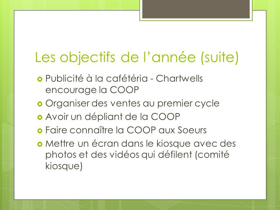 Les objectifs de l'année (suite)  Publicité à la cafétéria - Chartwells encourage la COOP  Organiser des ventes au premier cycle  Avoir un dépliant de la COOP  Faire connaître la COOP aux Soeurs  Mettre un écran dans le kiosque avec des photos et des vidéos qui défilent (comité kiosque)