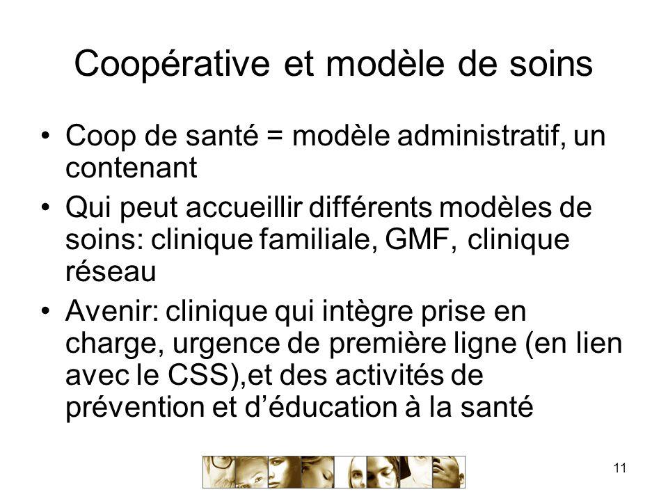11 Coopérative et modèle de soins Coop de santé = modèle administratif, un contenant Qui peut accueillir différents modèles de soins: clinique familiale, GMF, clinique réseau Avenir: clinique qui intègre prise en charge, urgence de première ligne (en lien avec le CSS),et des activités de prévention et d'éducation à la santé