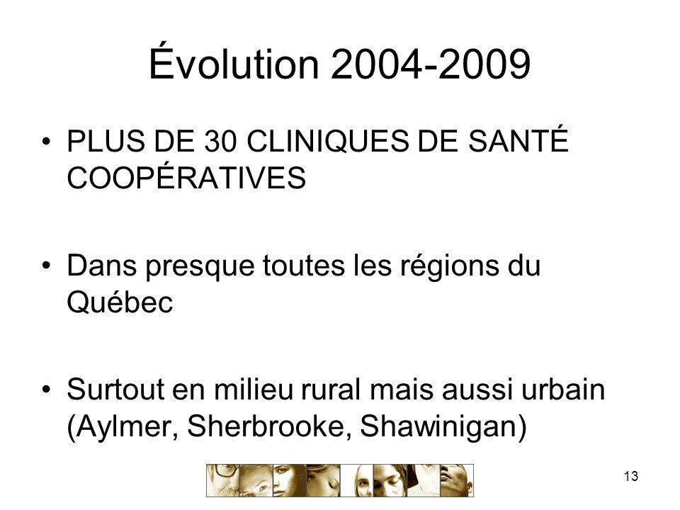 13 Évolution 2004-2009 PLUS DE 30 CLINIQUES DE SANTÉ COOPÉRATIVES Dans presque toutes les régions du Québec Surtout en milieu rural mais aussi urbain (Aylmer, Sherbrooke, Shawinigan)