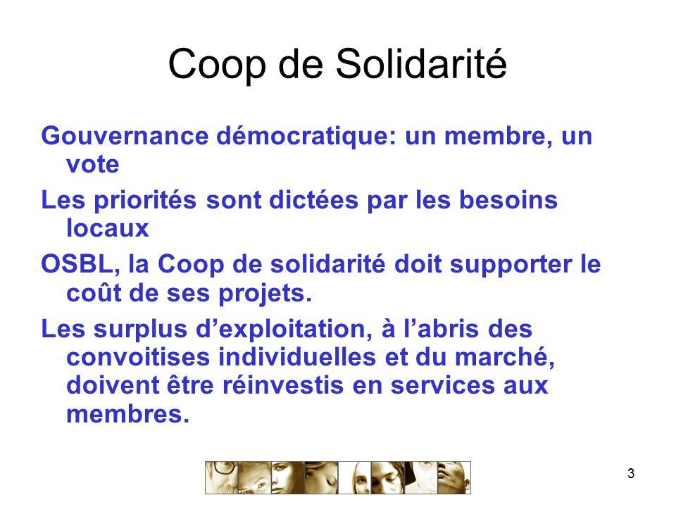 3 Coop de Solidarité Gouvernance démocratique: un membre, un vote Les priorités sont dictées par les besoins locaux OSBL, la Coop de solidarité doit supporter le coût de ses projets.