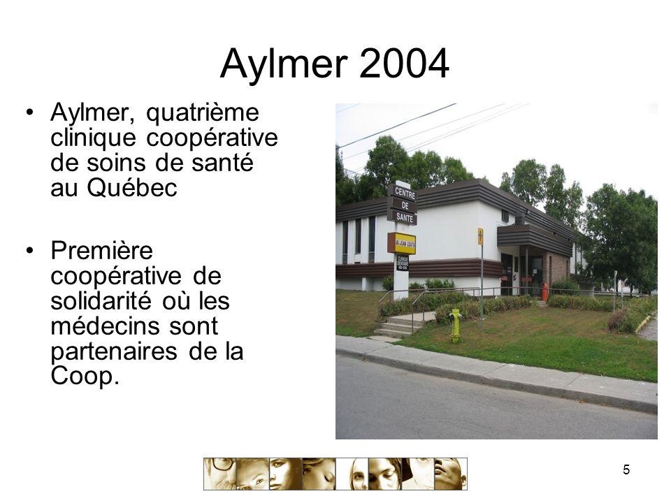 5 Aylmer 2004 Aylmer, quatrième clinique coopérative de soins de santé au Québec Première coopérative de solidarité où les médecins sont partenaires de la Coop.