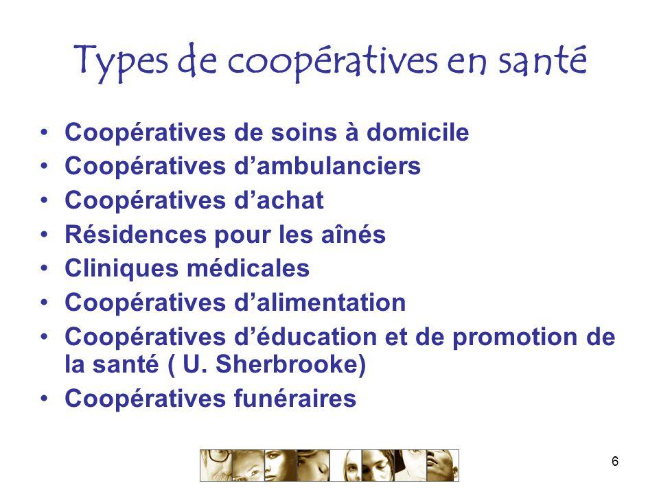6 Types de coopératives en santé Coopératives de soins à domicile Coopératives d'ambulanciers Coopératives d'achat Résidences pour les aînés Cliniques médicales Coopératives d'alimentation Coopératives d'éducation et de promotion de la santé ( U.
