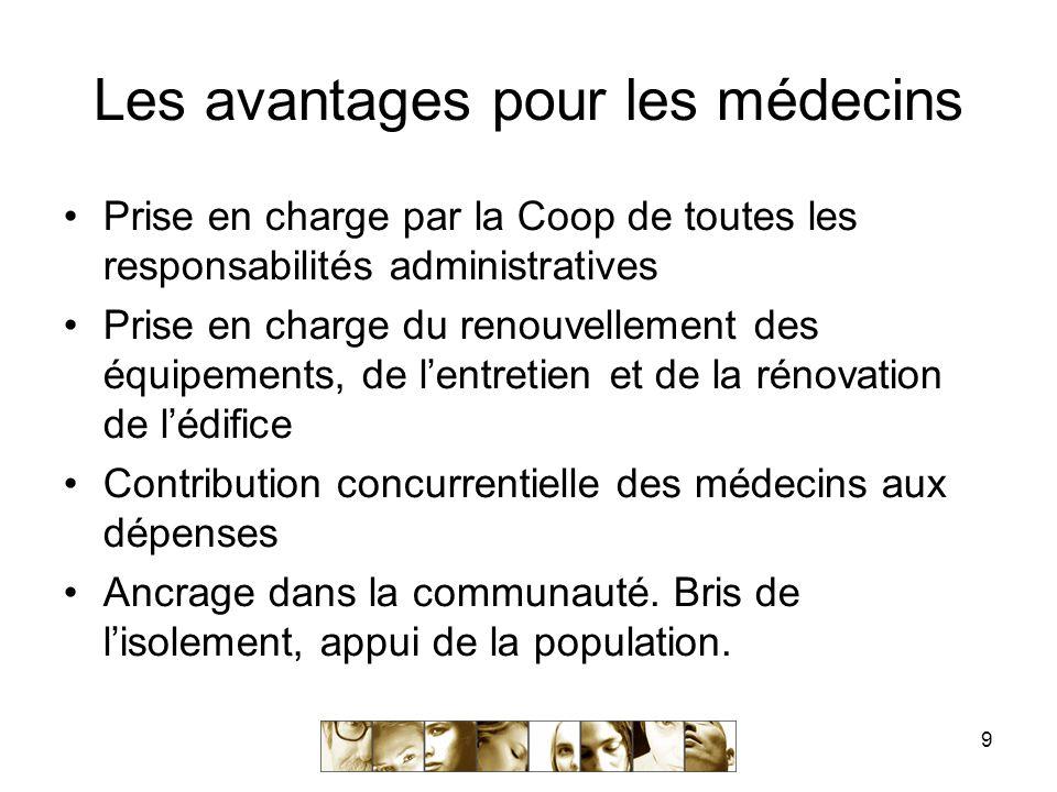 9 Les avantages pour les médecins Prise en charge par la Coop de toutes les responsabilités administratives Prise en charge du renouvellement des équipements, de l'entretien et de la rénovation de l'édifice Contribution concurrentielle des médecins aux dépenses Ancrage dans la communauté.