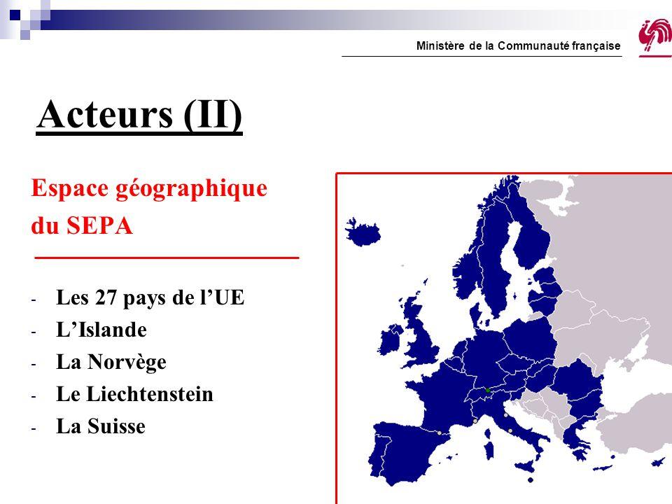 Acteurs (II) Espace géographique du SEPA - Les 27 pays de l'UE - L'Islande - La Norvège - Le Liechtenstein - La Suisse Ministère de la Communauté fran