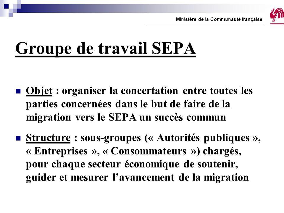 Groupe de travail SEPA Objet : organiser la concertation entre toutes les parties concernées dans le but de faire de la migration vers le SEPA un succ