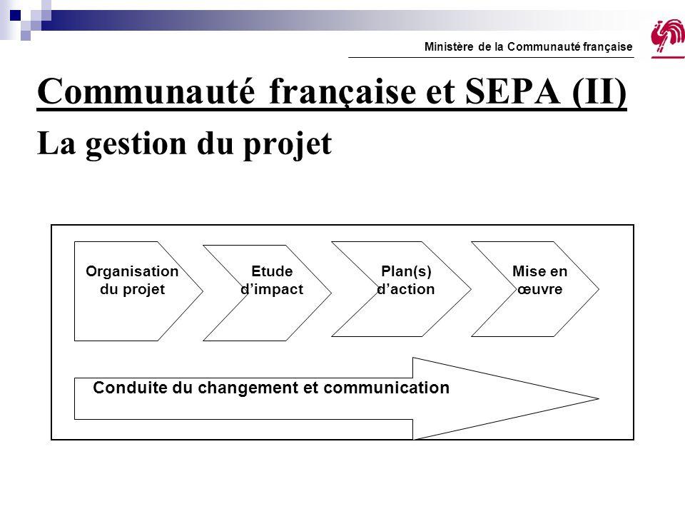Communauté française et SEPA (II) La gestion du projet Ministère de la Communauté française Organisation du projet Etude d'impact Plan(s) d'action Mis