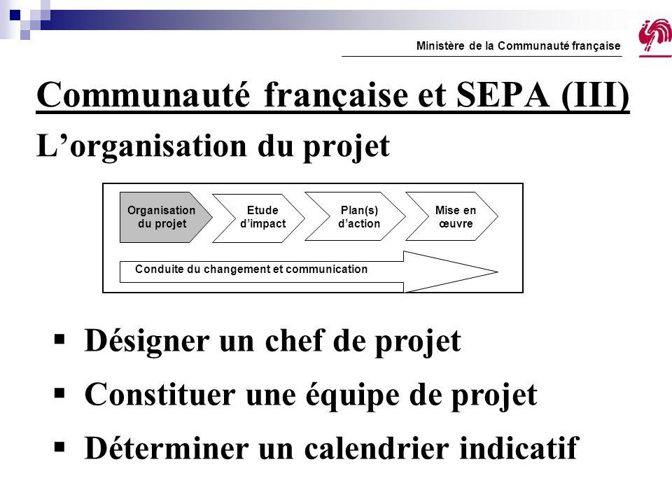 Communauté française et SEPA (III) L'organisation du projet Ministère de la Communauté française Organisation du projet Etude d'impact Plan(s) d'actio