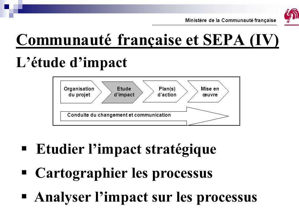 Communauté française et SEPA (IV) L'étude d'impact Ministère de la Communauté française Organisation du projet Etude d'impact Plan(s) d'action Mise en