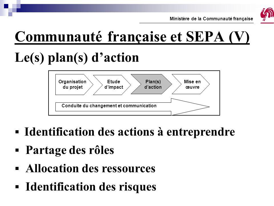 Communauté française et SEPA (V) Le(s) plan(s) d'action Ministère de la Communauté française Organisation du projet Etude d'impact Plan(s) d'action Mi
