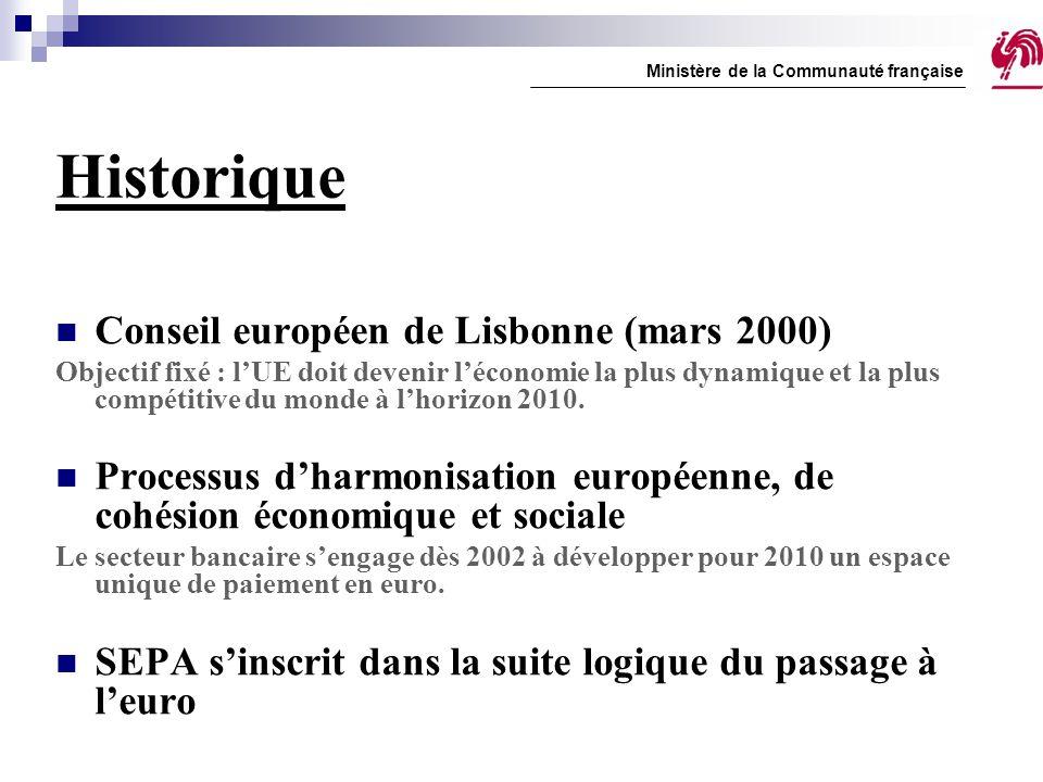 Historique Conseil européen de Lisbonne (mars 2000) Objectif fixé : l'UE doit devenir l'économie la plus dynamique et la plus compétitive du monde à l