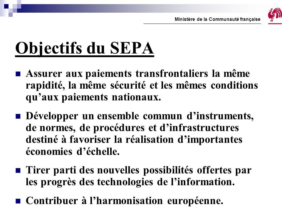 Conclusions (I) Migration progressive, encadrée juridiquement et conduite par le marché Compte bancaire unique pour la zone SEPA Moins d'espèces pour voyager Offre de services innovants Concurrence plus grande, coûts réduits Ministère de la Communauté française