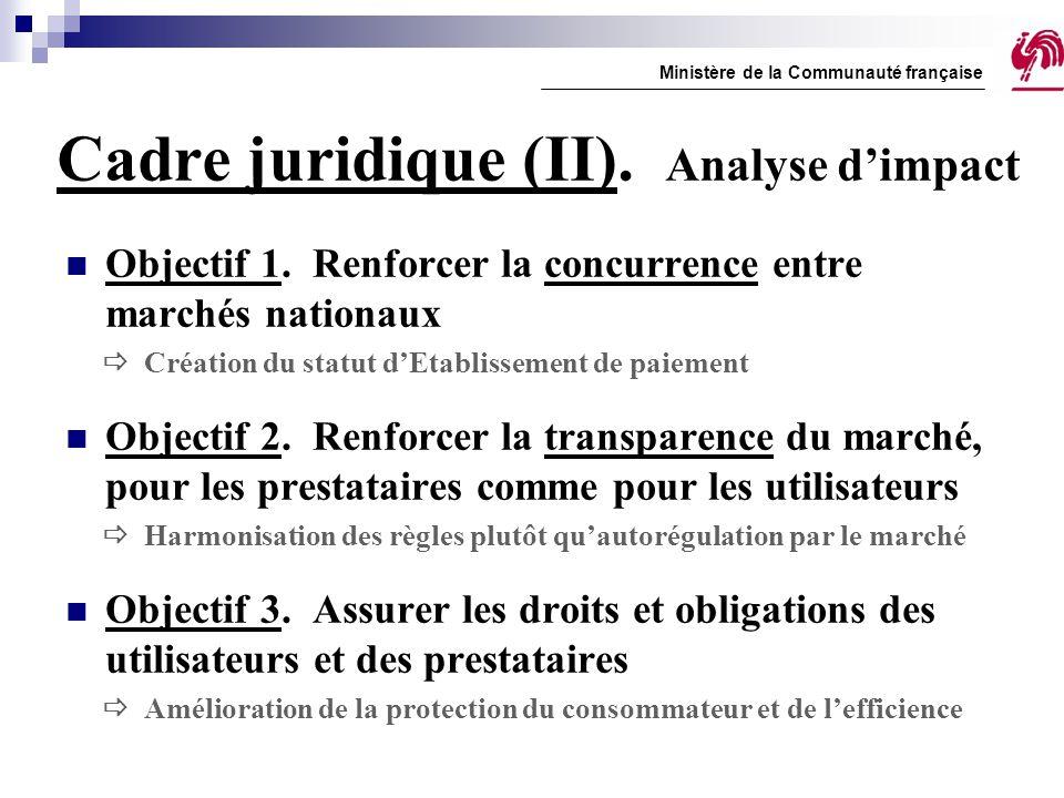 Cadre juridique (II). Analyse d'impact Objectif 1. Renforcer la concurrence entre marchés nationaux  Création du statut d'Etablissement de paiement O