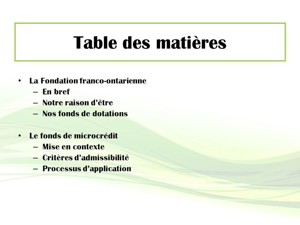 Table des matières La Fondation franco-ontarienne – En bref – Notre raison d'être – Nos fonds de dotations Le fonds de microcrédit – Mise en contexte – Critères d'admissibilité – Processus d'application