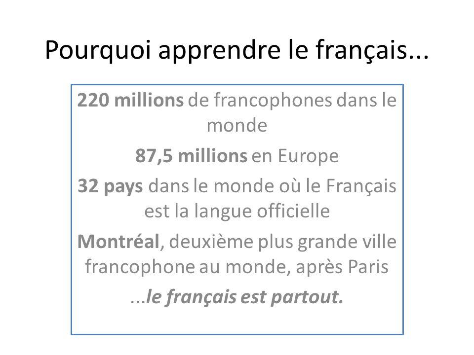 Pourquoi apprendre le français... 220 millions de francophones dans le monde 87,5 millions en Europe 32 pays dans le monde où le Français est la langu